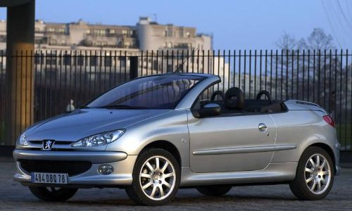 rent a low cost cabrio analipsi